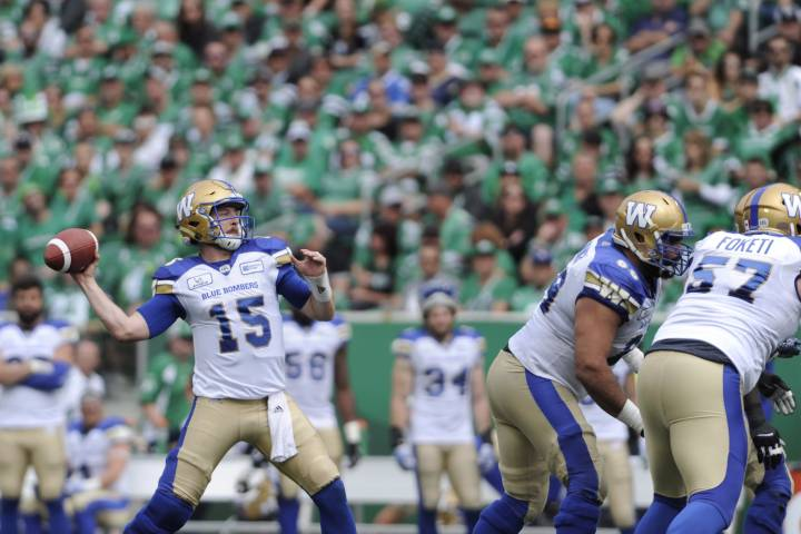 """Ed Tait's """"Five Things You Should Know"""" about Thursday's Blue Bomber Game - Winnipeg"""